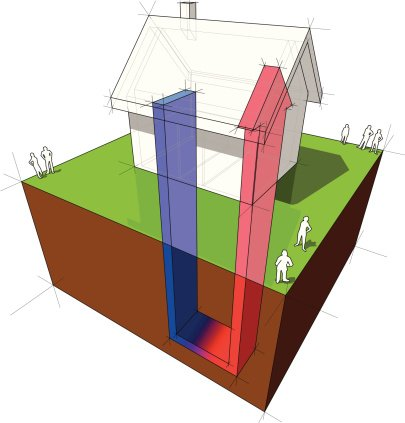 geothermal heating and cooling tallahassee florida