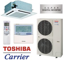 RAV Digital Inverter Cassette | Ductless Air Conditioners | Tallahassee